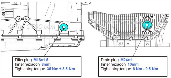 Hyundai 6HP19 Transmission fluid level procedures: Genuine