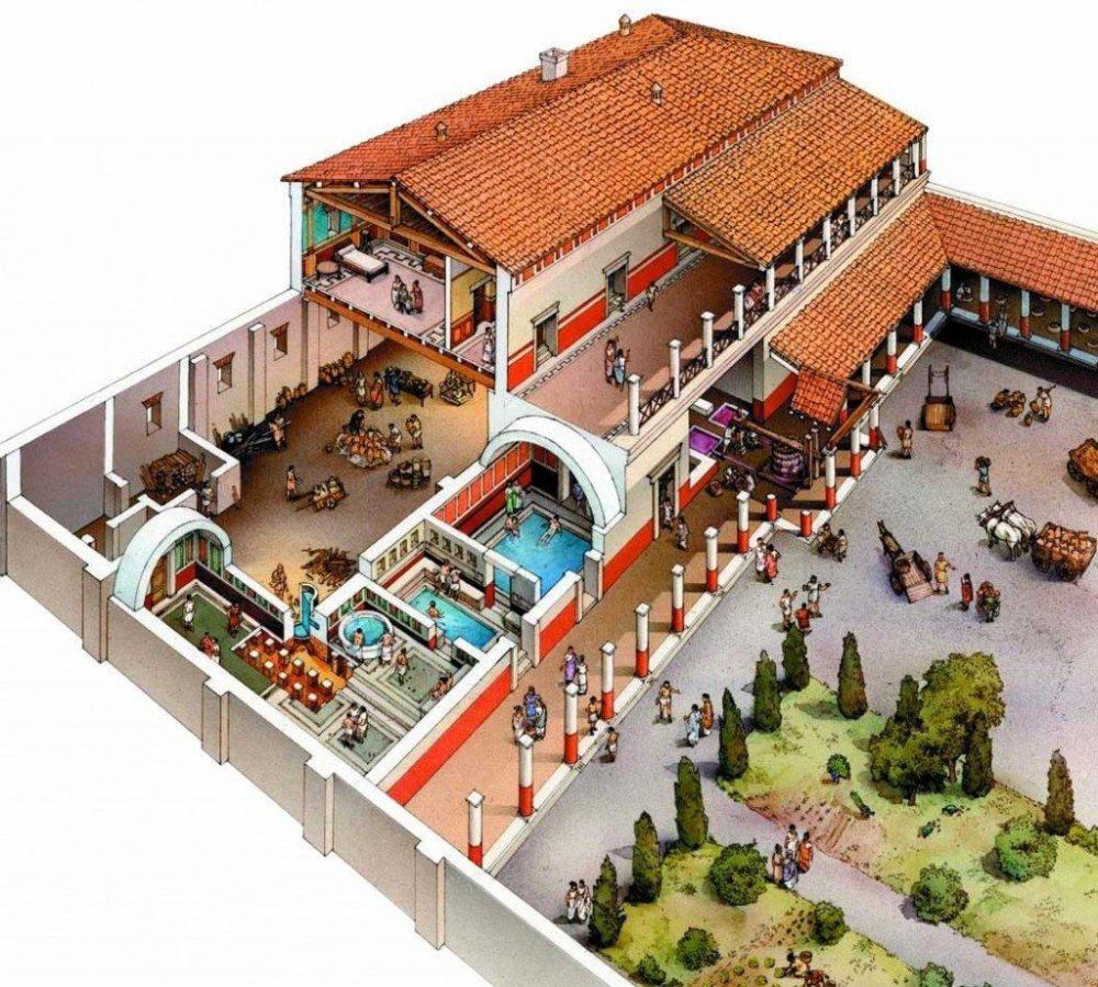 medium resolution of an ancient roman villa a cultural ideal of rural life pt 2 the culture concept circle
