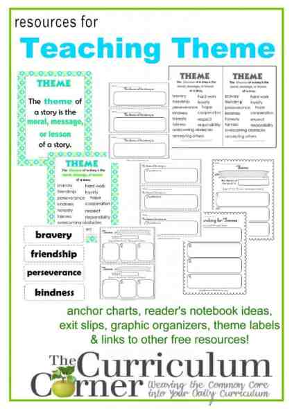 Teaching Theme in the Classroom | Anchor Charts | Graphic Organizers | Exit Tickets | Reading Notebook Printables | FREE from The Curriculum Corner