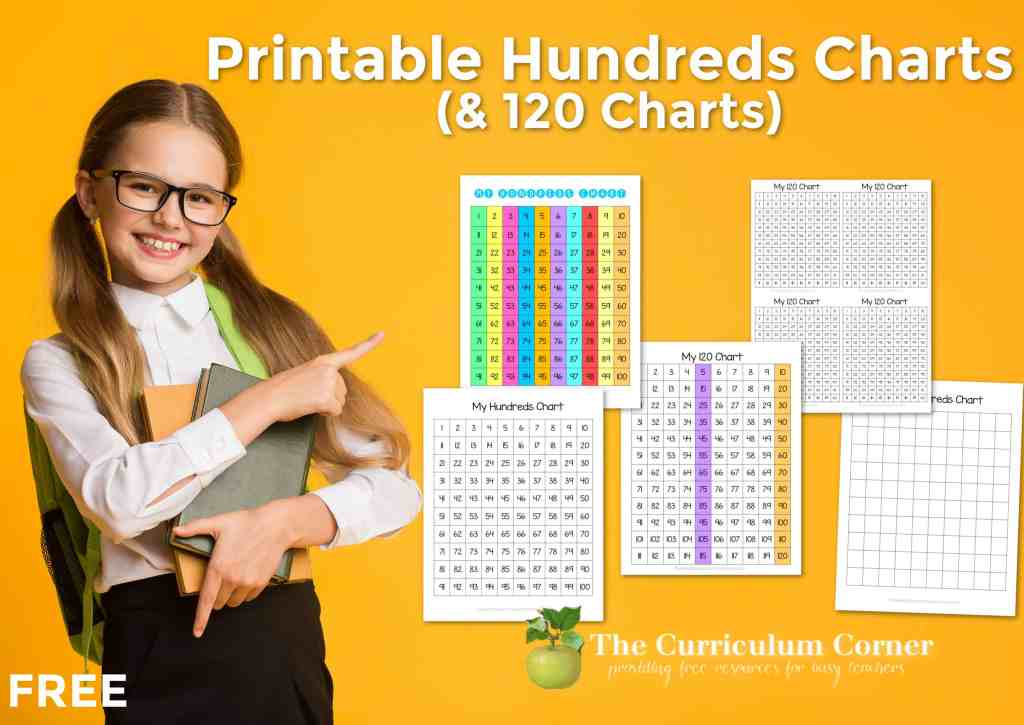 This printable hundreds charts collection (and 120 charts) will be a great addition to your math workshop tools.