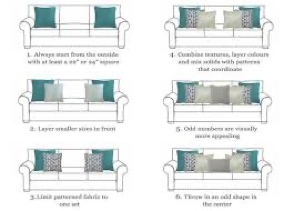 diagram of six sofas dressed with different arrangements of cushions