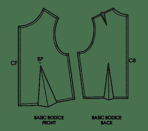 fundamentals of pattern making