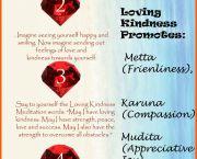 loving kindness meditation infographic