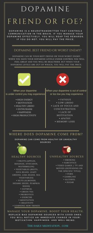 DOPAMINE infographic