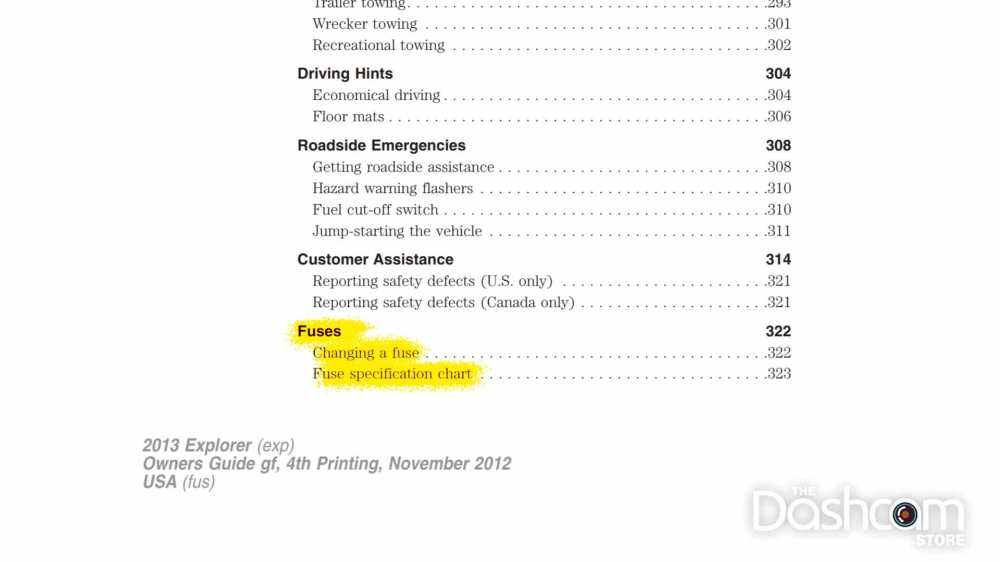 medium resolution of image table of contents page in owner s manual
