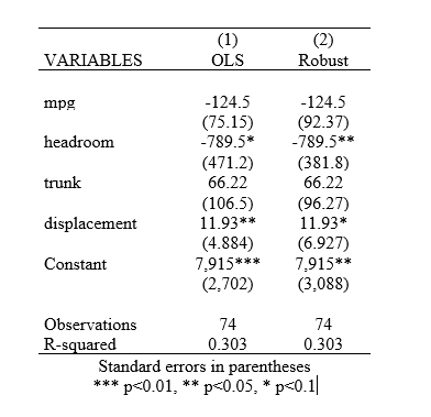 example of column title