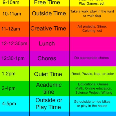 COVID-19 Daily Schedule for Kids While Home