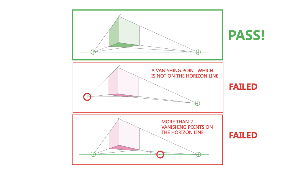 how to draw a cube 2-point perspective - Common beginner mistakes