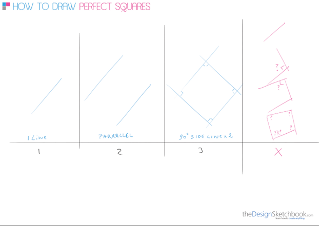 a How to draw a square  Industrial design sketching