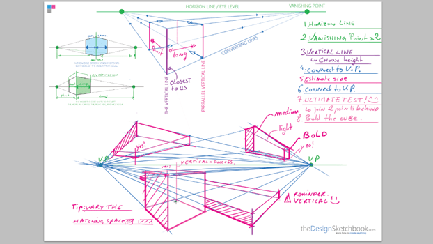 How to draw a cube with 2 point perspective - product design -g draw more boxes