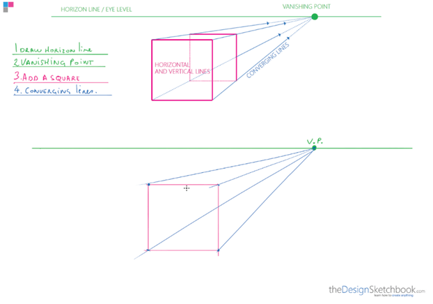 How to draw in perspective 1 point cube e