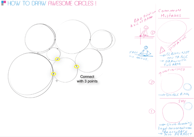 e How to draw awesome circles - Industrial design sketching
