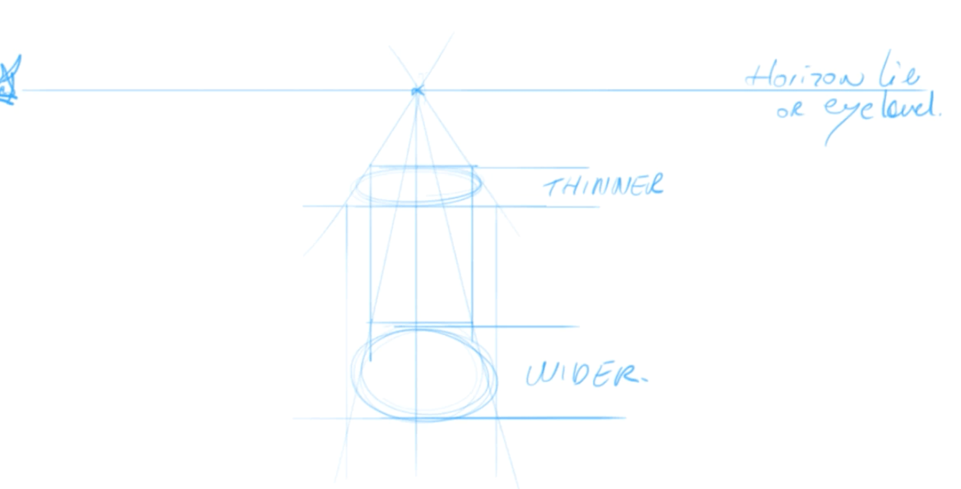 How to draw basic 3d volumes - cone - cube - cylinder - the design sketchbook - h