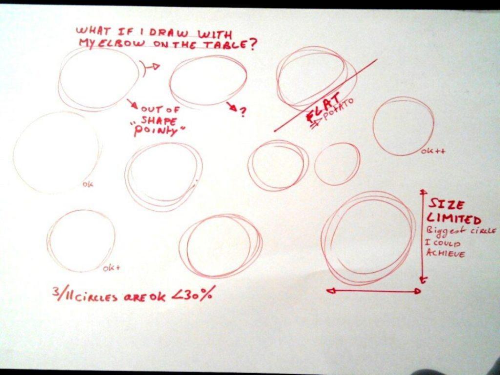 mistake-circle-sphere-theDesignSketchbooka