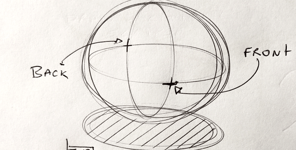 Show the front and the back to draw a 3D sphere with clarity