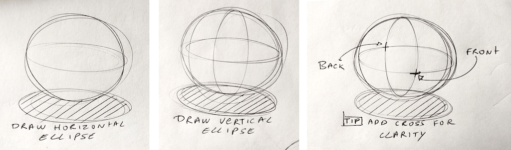 Create a 3D volume drawing ellipses on your sphere