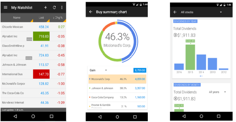 JStock – Your Go to Android App for Stock Tracking