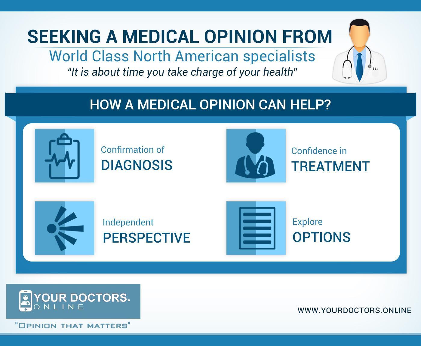 Telemedicine: Saving Lives, Digitally