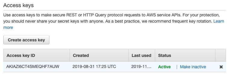 AWS Access Keys