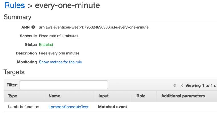 CloudWatch Event Trigger