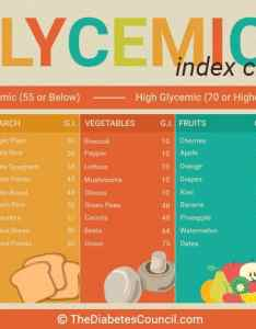The chart below shows all of low glycemic index foods that are included in  vegetarian diet and lacto ovo also how to manage your diabetes as rh thediabetescouncil
