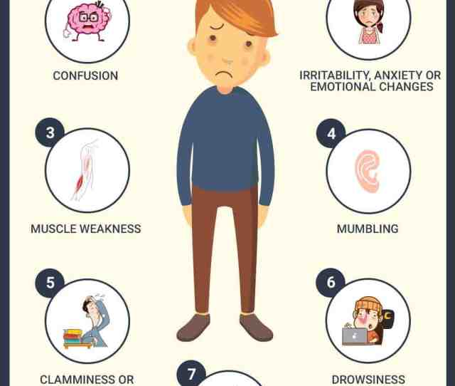A Diabetic Seizure Happens When The Blood Sugar Is Lower Than 30 The Signs And Symptoms Are Just Like Any Other Seizure They Include