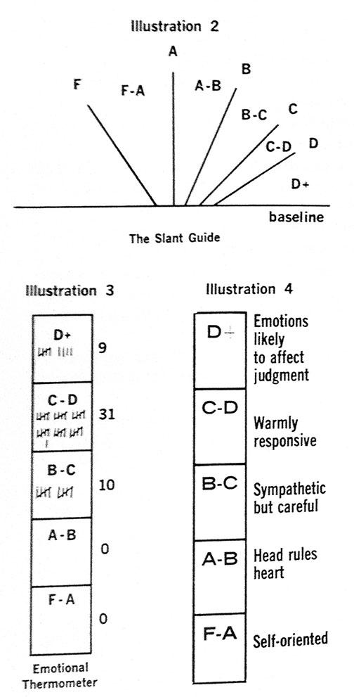DIAGRAM :: The Slant Guide