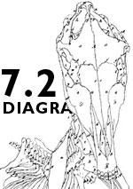 DIAGRAM :: BCD to Seven-Segment Decoder Logic Diagram