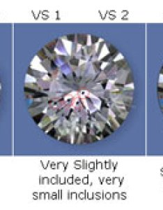 Clarity imperfections circled in red also thediamondauction the internet   first reverse auction web site rh