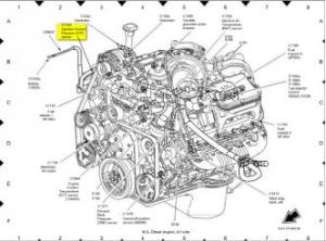 Oil temp sender location?  Diesel Forum  TheDieselStop