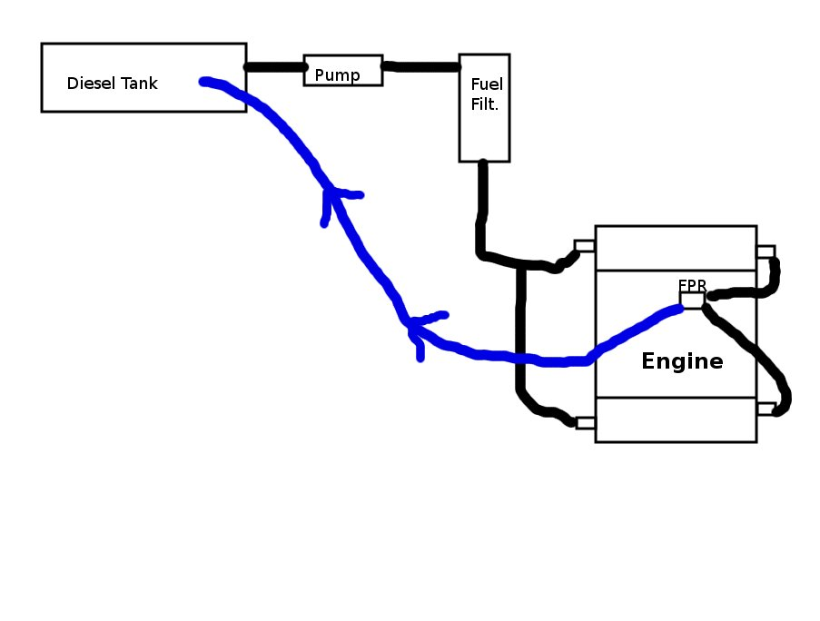 How would YOU build a WVO/Diesel fuel system from scratch