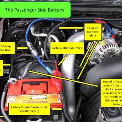 Speaker Wiring Diagram 4 Lead Ekg Placement Dc Power 185a Oem Alternator Issues - Diesel Forum Thedieselstop.com