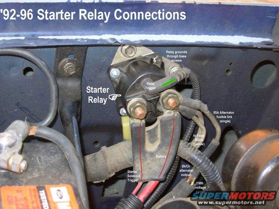 Ford Mustang Starter Solenoid Wiring View Diagram My Starter Relay