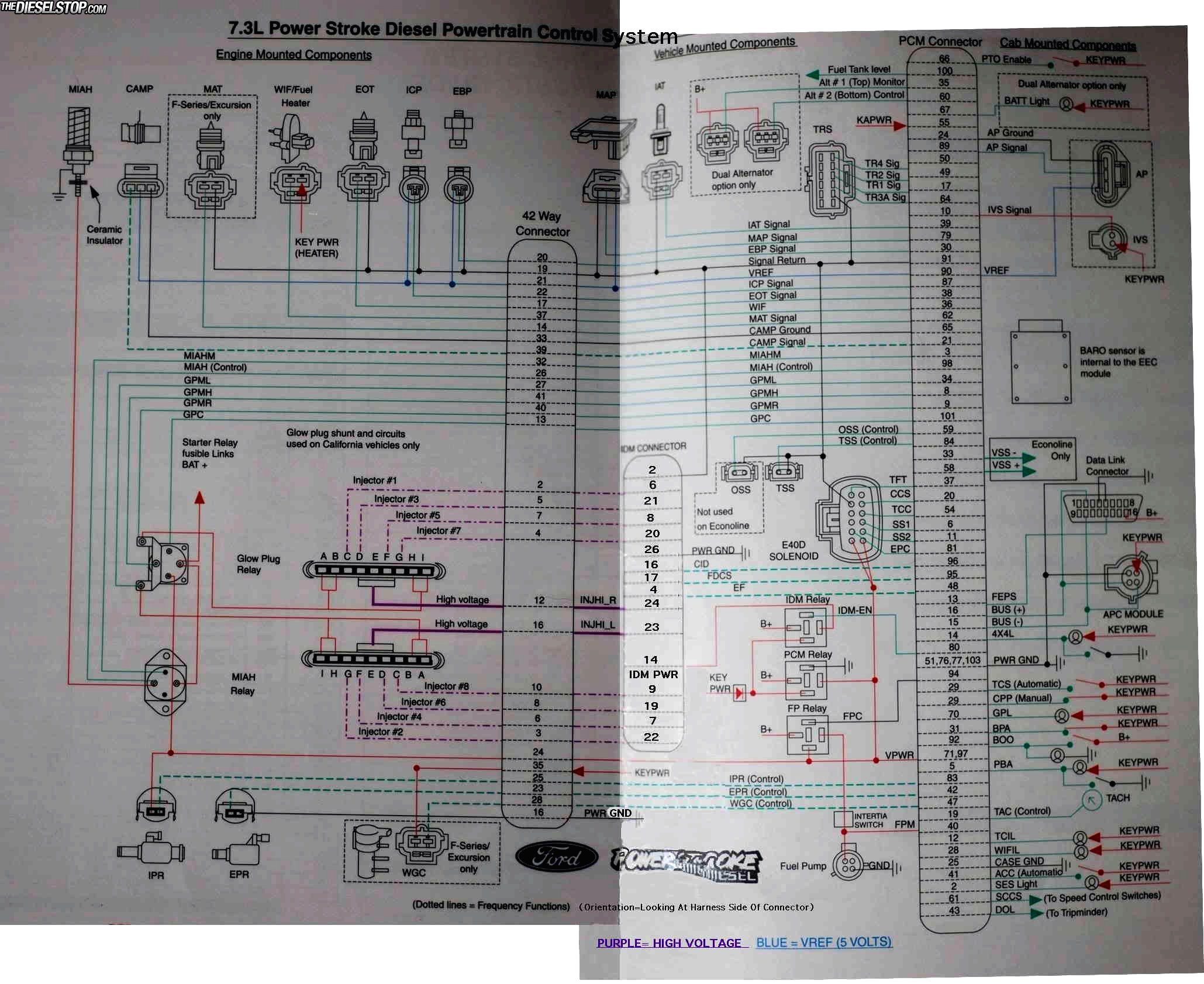 2001 Ford F250 Wiring Diagram