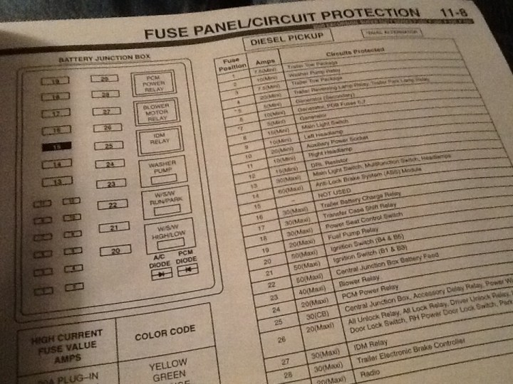 1999 Ford F250 Interior Fuse Box Diagram ...
