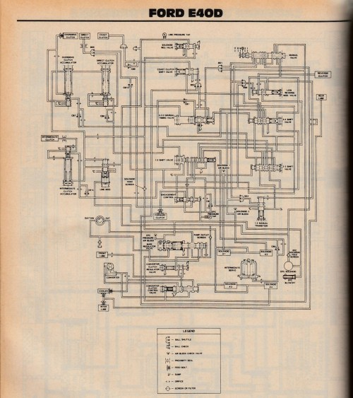 small resolution of e4od fluid diagram wiring schematic diagram 54 lautmaschine come4od fluid diagram wiring diagram dat 1994 ford