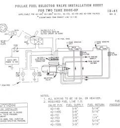ford fuel tank selector switch diagram wiring diagram data valtank selector valve where to [ 1151 x 866 Pixel ]