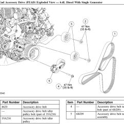 Ford 6 0 Diesel Parts Diagram Of Where To Pet A Cat 4 Powerstroke Belt Wiring