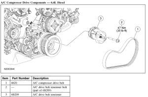 Serpentine Belt Tensioner (and associated parts)  Diesel