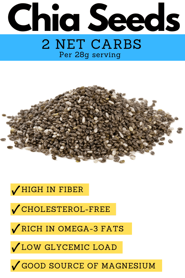 A pile of chia seeds surrounded by reasons they're one of the best seeds for the keto diet.