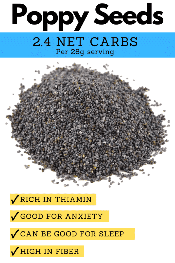 A pile of poppy seeds with surrounded by text explaining why they're good for the keto diet.