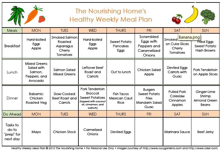 4 Week Diet Meal Plan | Best Diet Solutions Program