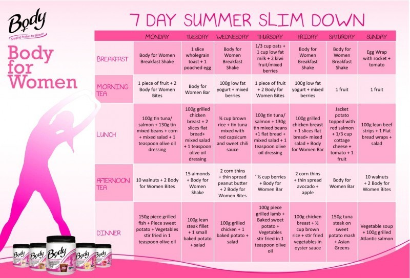 meal plans for weight loss women best diet solutions program