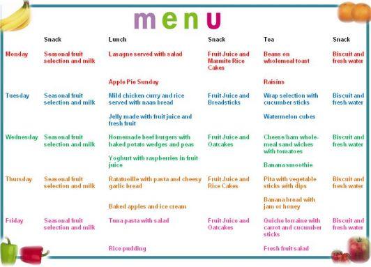 Balanced Diet Menu  Diet Solu
