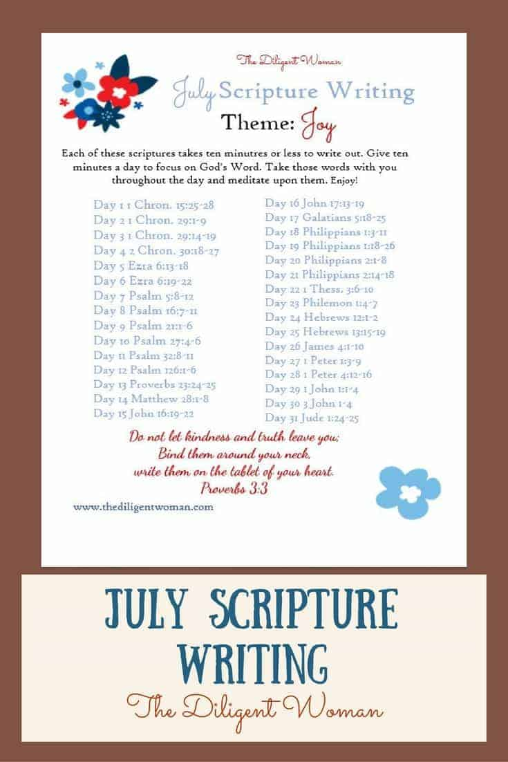 scripture writing scriptures about