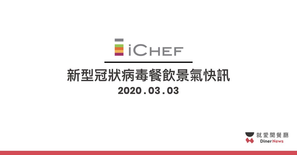 「2020 新型冠狀病毒」肺炎疫情餐飲景氣快訊-0303