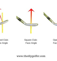 club face angle [ 1024 x 768 Pixel ]