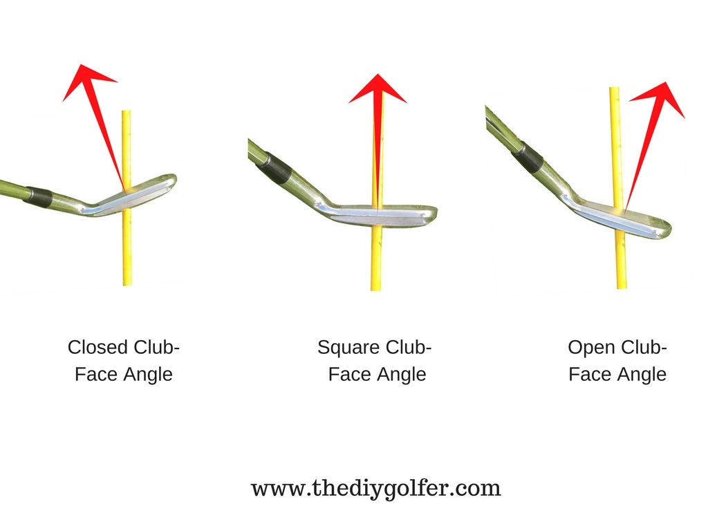 hight resolution of club face angle