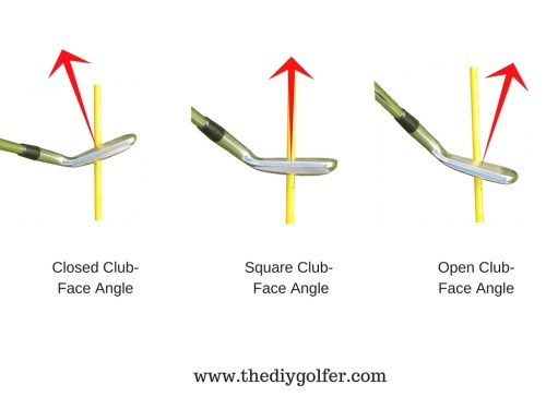 small resolution of club face angle