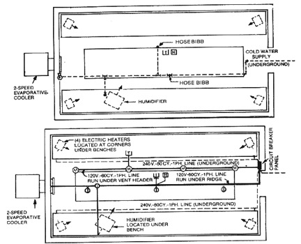 do it yourself house wiring diagram entity relationship many to diy greenhouse plumbing and the electrical plan